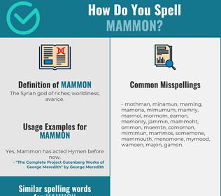 Correct spelling for mammon