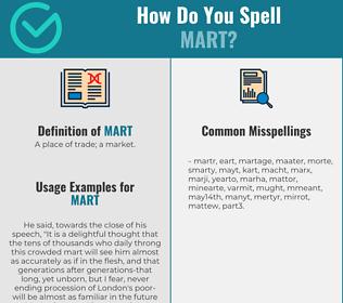 Correct spelling for mart