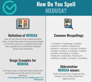 Correct spelling for medusa