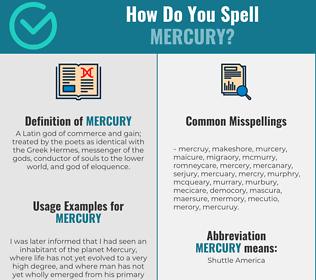 Correct spelling for mercury