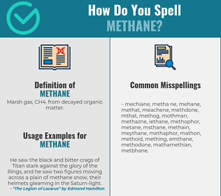 Correct spelling for methane