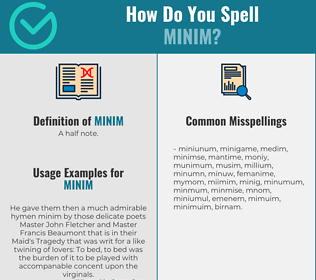 Correct spelling for minim
