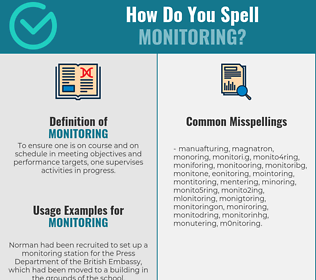 Correct spelling for monitoring