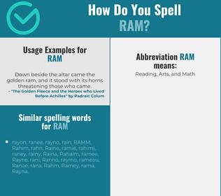 Correct spelling for ram