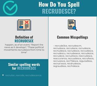 Correct spelling for recrudesce