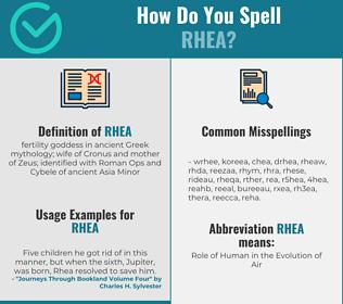 Correct spelling for rhea
