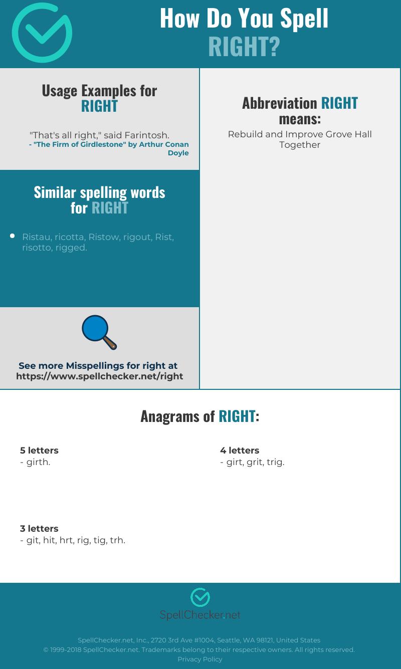 Correct spelling for right [Infographic] | Spellchecker net