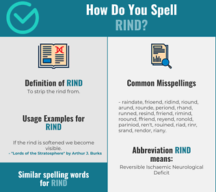 Correct spelling for rind