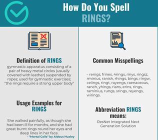 Correct spelling for rings