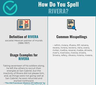 Correct spelling for rivera