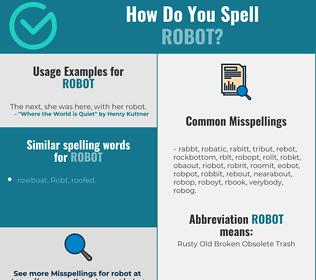 Correct spelling for robot