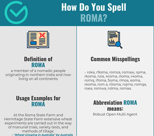 Correct spelling for roma