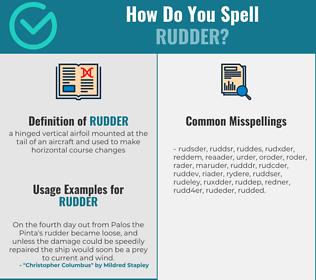 Correct spelling for rudder