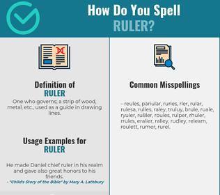 Correct spelling for ruler