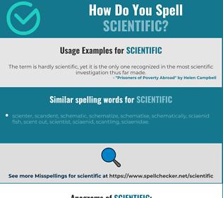 Correct spelling for scientific