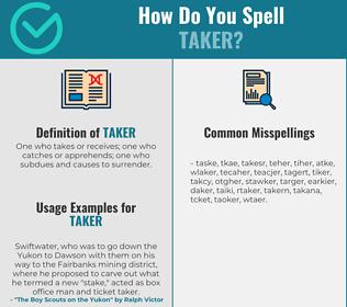 Correct spelling for taker