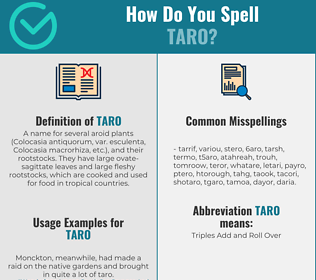 Correct spelling for taro
