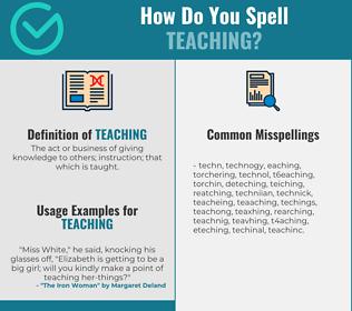 Correct spelling for teaching