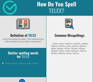 Correct spelling for telex