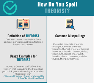 Correct spelling for theorist