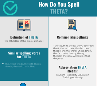 Correct spelling for theta