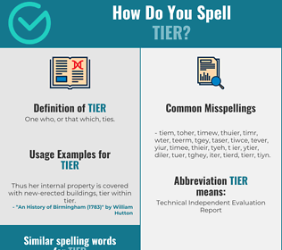 Correct spelling for tier