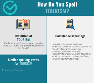 Correct spelling for tourism