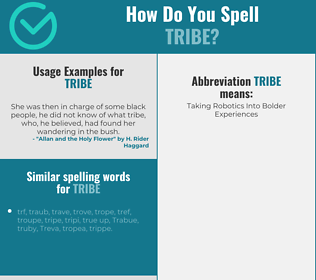 Correct spelling for tribe