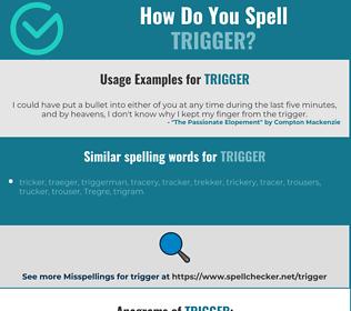 Correct spelling for trigger