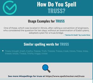 Correct spelling for truss