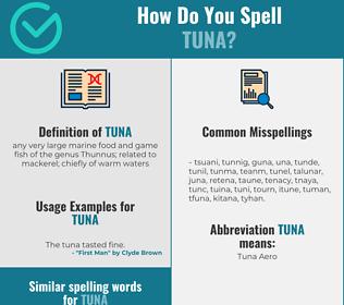 Correct spelling for tuna