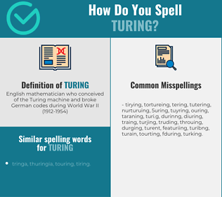 Correct spelling for turing