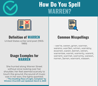 Correct spelling for warren