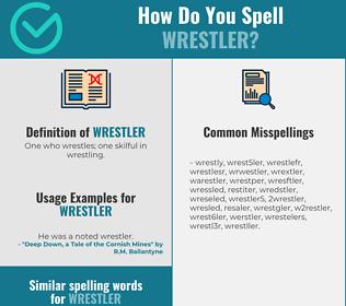Correct spelling for wrestler