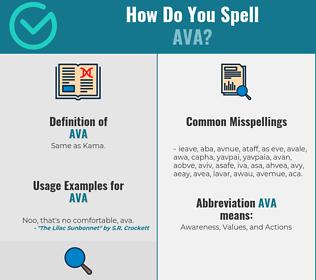 Correct spelling for Ava