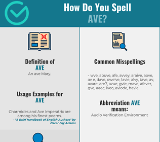 Correct spelling for Ave