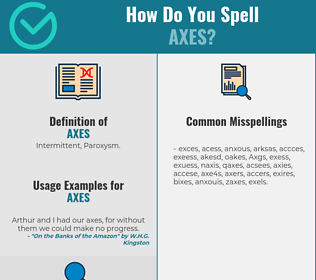 Correct spelling for Axes