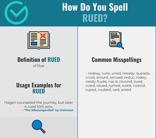Correct spelling for Rued
