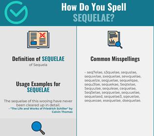 Correct spelling for Sequelae