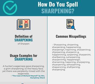 Correct spelling for Sharpening