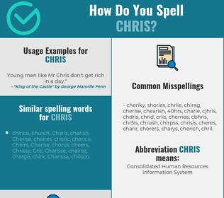 Correct spelling for Chris