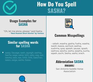 Correct spelling for Sasha