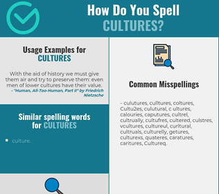 Correct spelling for Cultures