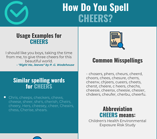 Correct spelling for cheers