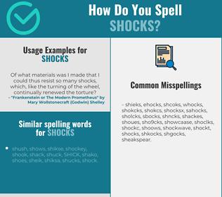 Correct spelling for shocks