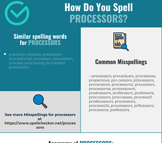 Correct spelling for processors