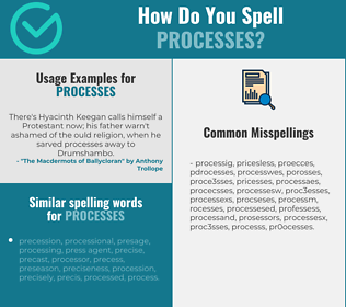 Correct spelling for processes