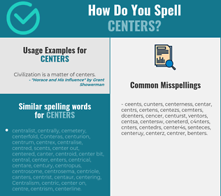 Correct spelling for centers