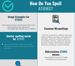 Correct spelling for atoms