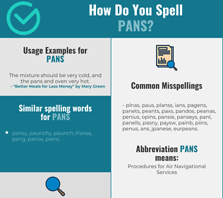 Correct spelling for pans